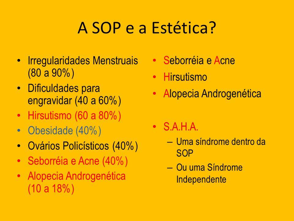 A SOP e a Estética? Seborréia e Acne Hirsutismo Alopecia Androgenética S.A.H.A. – Uma síndrome dentro da SOP – Ou uma Síndrome Independente Irregulari