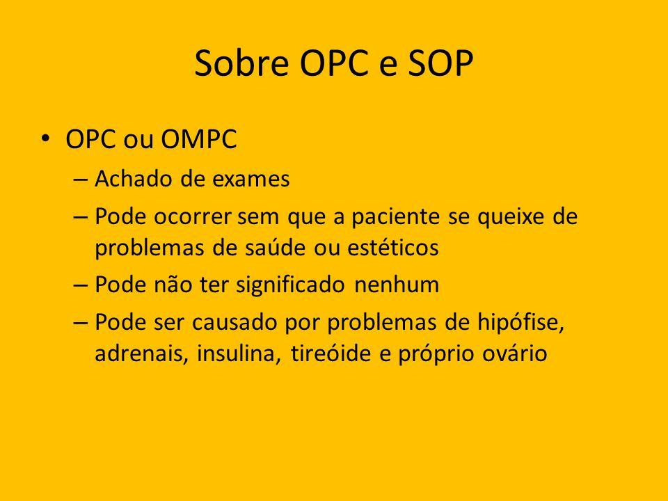 Sobre OPC e SOP Síndrome dos Ovários Policísticos (SOP) – Toda síndrome é um conjunto de sinais e sintomas – Sinais: achados clínicos que podem ser queixas ou não (Ex: Acne) – Sintomas: o que o paciente sente (Ex: Acne Dolorosa) – Mulheres com SOP podem ter como sinal os OPCs ou OMPCs – Em média cada 40% de mulheres SOP tem OPC ou OMPC