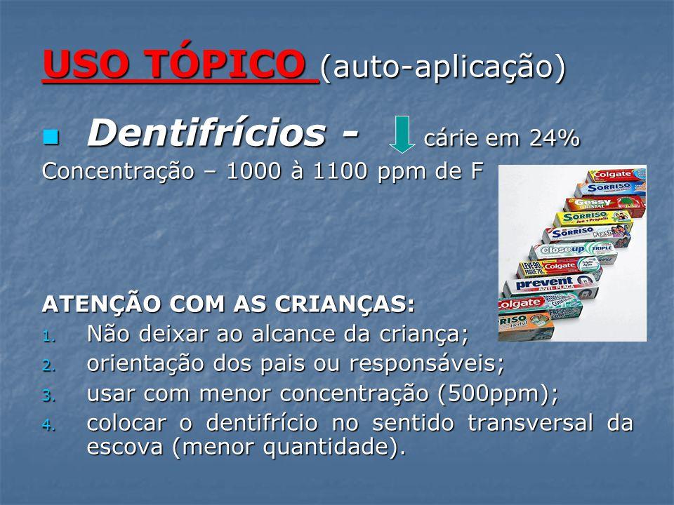 USO TÓPICO (auto-aplicação) Dentifrícios - cárie em 24% Dentifrícios - cárie em 24% Concentração – 1000 à 1100 ppm de F ATENÇÃO COM AS CRIANÇAS: 1. Nã