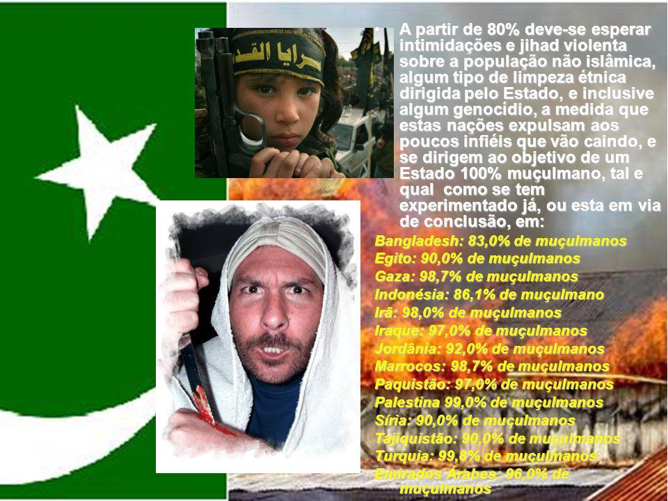 A partir de 80% deve-se esperar intimidações e jihad violenta sobre a população não islâmica, algum tipo de limpeza étnica dirigida pelo Estado, e inc