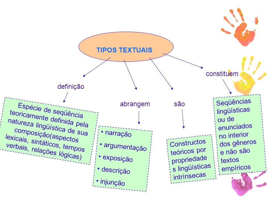 Gêneros textuais Realizações lingüísticas concretas definidas por propriedades sócio- comunicativas.