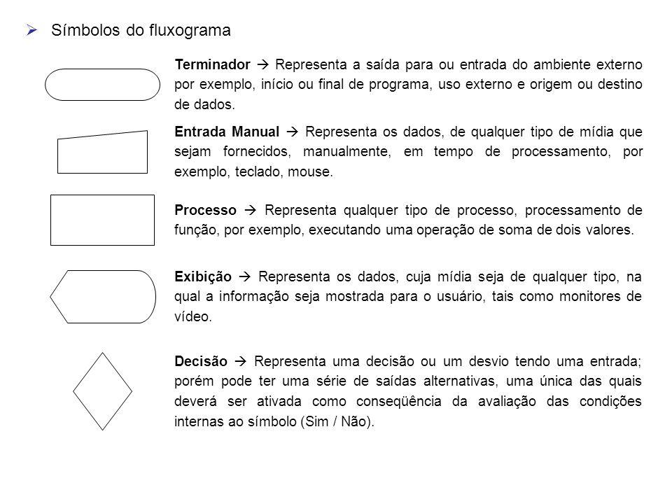  Símbolos do fluxograma Terminador  Representa a saída para ou entrada do ambiente externo por exemplo, início ou final de programa, uso externo e o