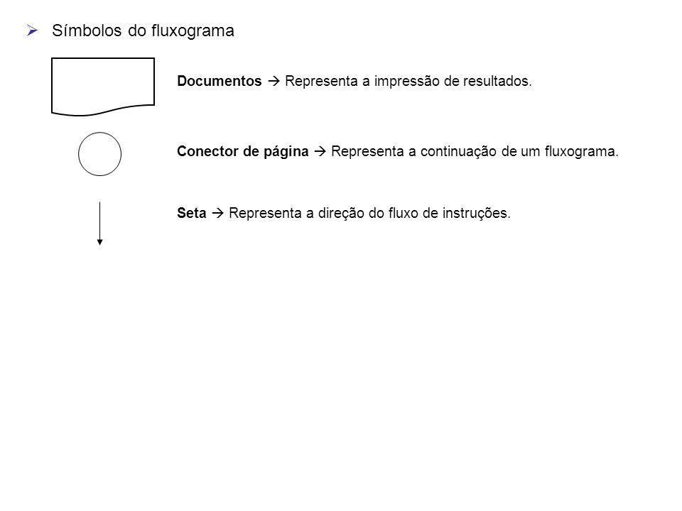  Símbolos do fluxograma Documentos  Representa a impressão de resultados. Conector de página  Representa a continuação de um fluxograma. Seta  Rep