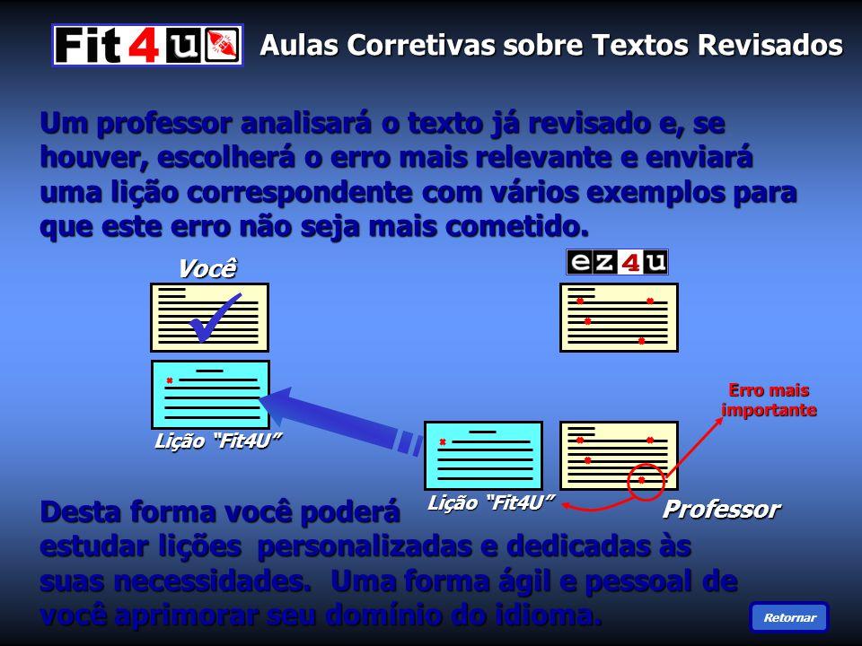 Um professor analisará o texto já revisado e, se houver, escolherá o erro mais relevante e enviará uma lição correspondente com vários exemplos para que este erro não seja mais cometido.