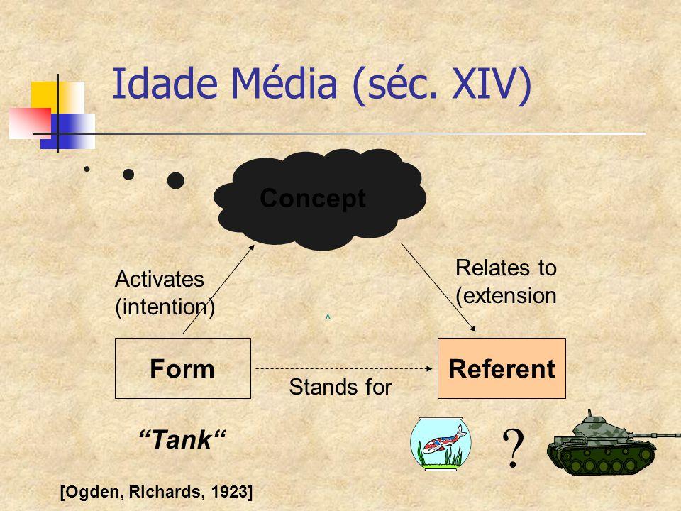 "^ Idade Média (séc. XIV) ReferentForm Stands for Relates to (extension Activates (intention) Concept ""Tank"" [Ogden, Richards, 1923] ?"