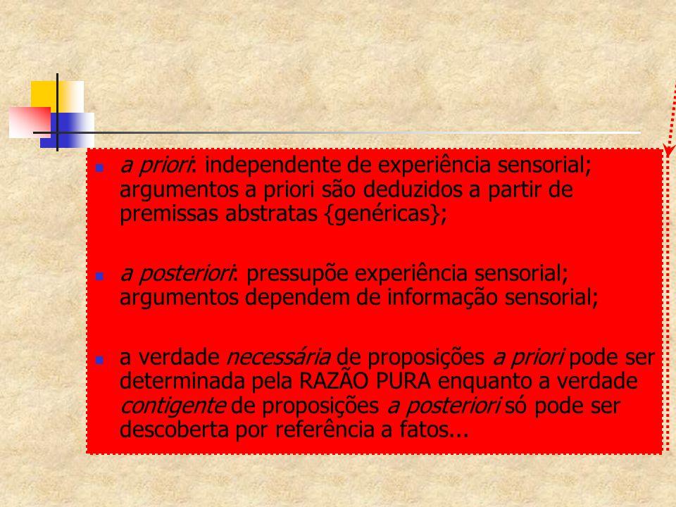 a priori: independente de experiência sensorial; argumentos a priori são deduzidos a partir de premissas abstratas {genéricas}; a posteriori: pressupõ