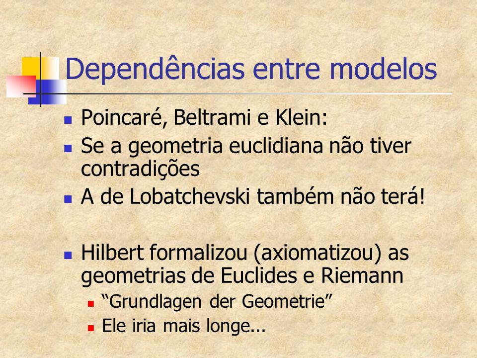 Dependências entre modelos Poincaré, Beltrami e Klein: Se a geometria euclidiana não tiver contradições A de Lobatchevski também não terá! Hilbert for