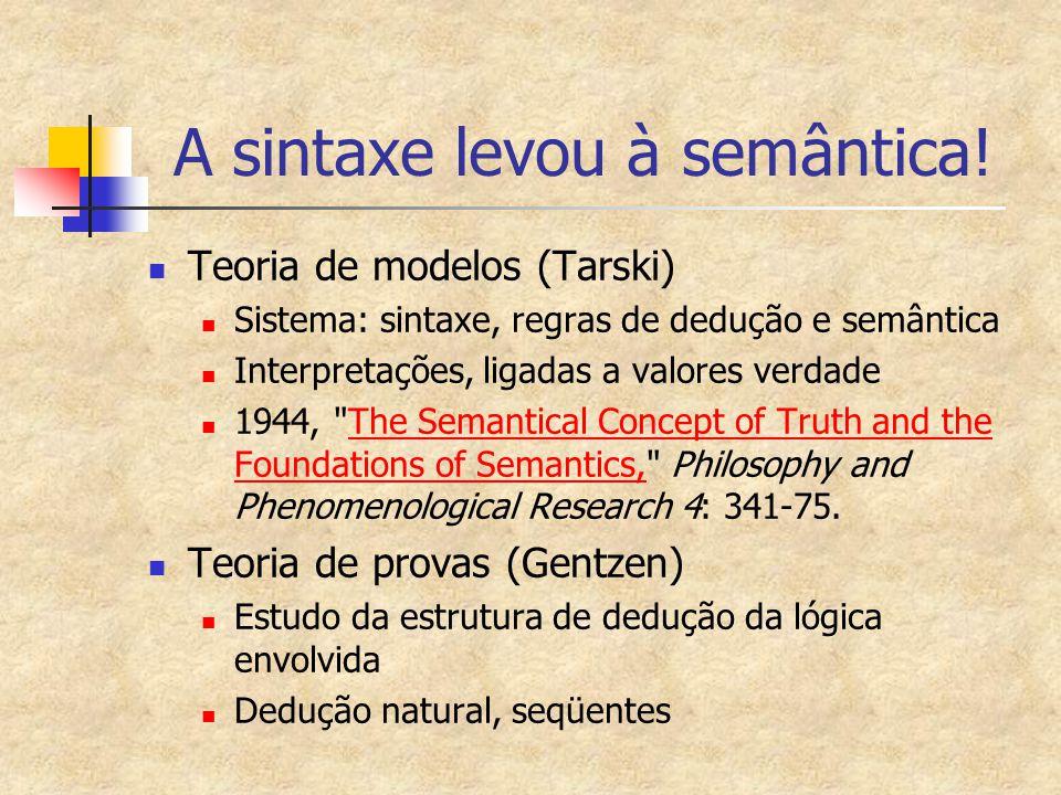 A sintaxe levou à semântica! Teoria de modelos (Tarski) Sistema: sintaxe, regras de dedução e semântica Interpretações, ligadas a valores verdade 1944