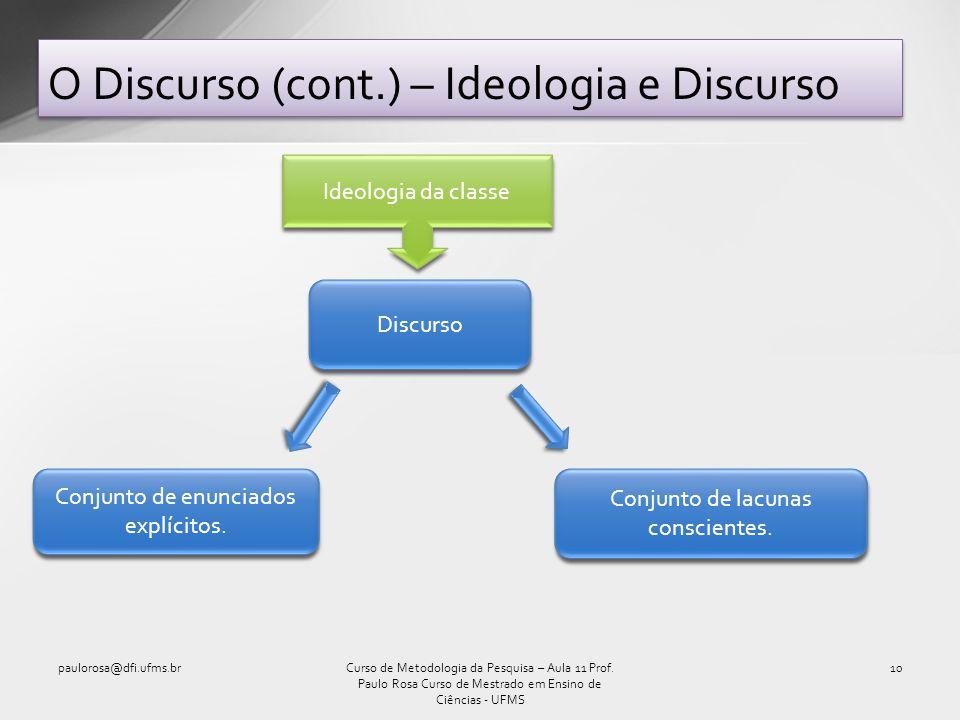 O Discurso (cont.) – Ideologia e Discurso paulorosa@dfi.ufms.br10Curso de Metodologia da Pesquisa – Aula 11 Prof. Paulo Rosa Curso de Mestrado em Ensi