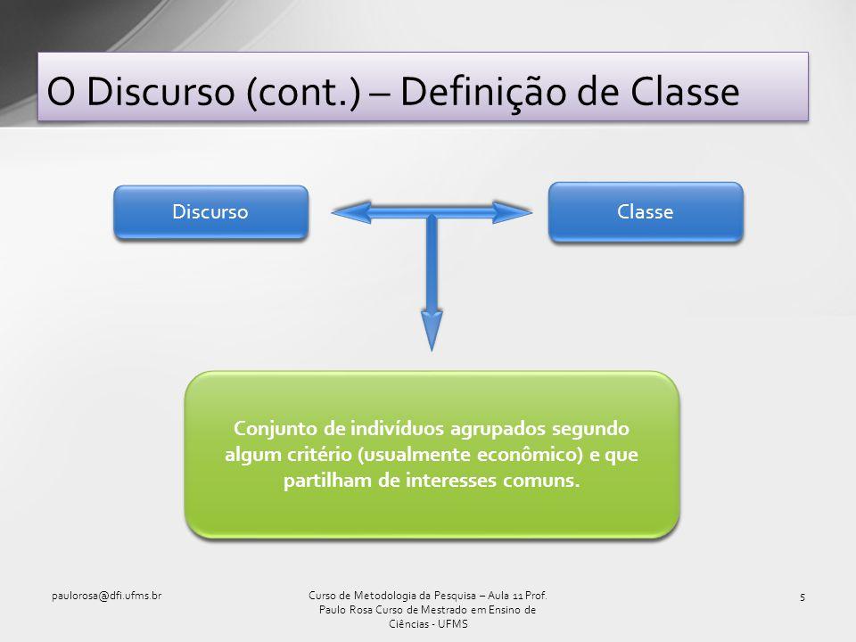 O Discurso (cont.) – Definição de Classe paulorosa@dfi.ufms.br5Curso de Metodologia da Pesquisa – Aula 11 Prof. Paulo Rosa Curso de Mestrado em Ensino