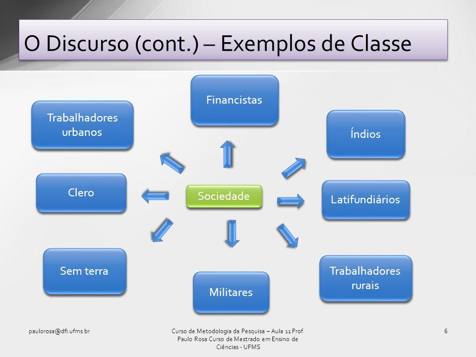 O Discurso (cont.) – Exemplos de Classe paulorosa@dfi.ufms.br6Curso de Metodologia da Pesquisa – Aula 11 Prof. Paulo Rosa Curso de Mestrado em Ensino