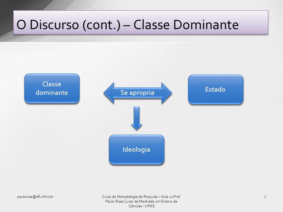 O Discurso (cont.) – Classe Dominante paulorosa@dfi.ufms.br7Curso de Metodologia da Pesquisa – Aula 11 Prof. Paulo Rosa Curso de Mestrado em Ensino de
