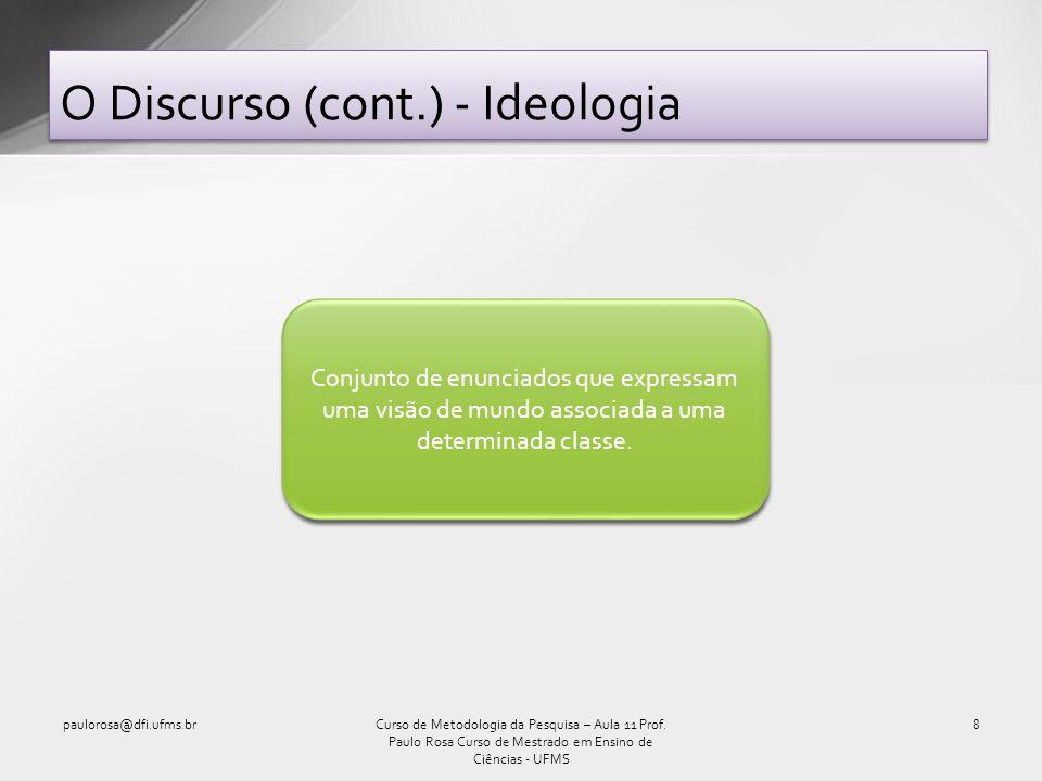 O Discurso (cont.) - Ideologia paulorosa@dfi.ufms.br8Curso de Metodologia da Pesquisa – Aula 11 Prof. Paulo Rosa Curso de Mestrado em Ensino de Ciênci