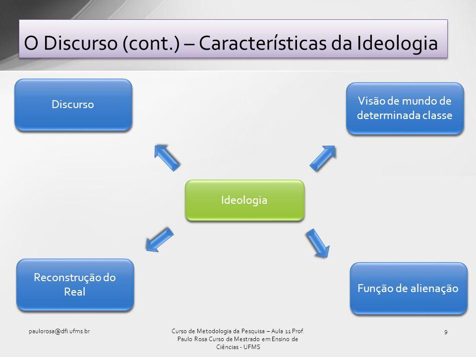 O Discurso (cont.) – Características da Ideologia paulorosa@dfi.ufms.br9Curso de Metodologia da Pesquisa – Aula 11 Prof. Paulo Rosa Curso de Mestrado