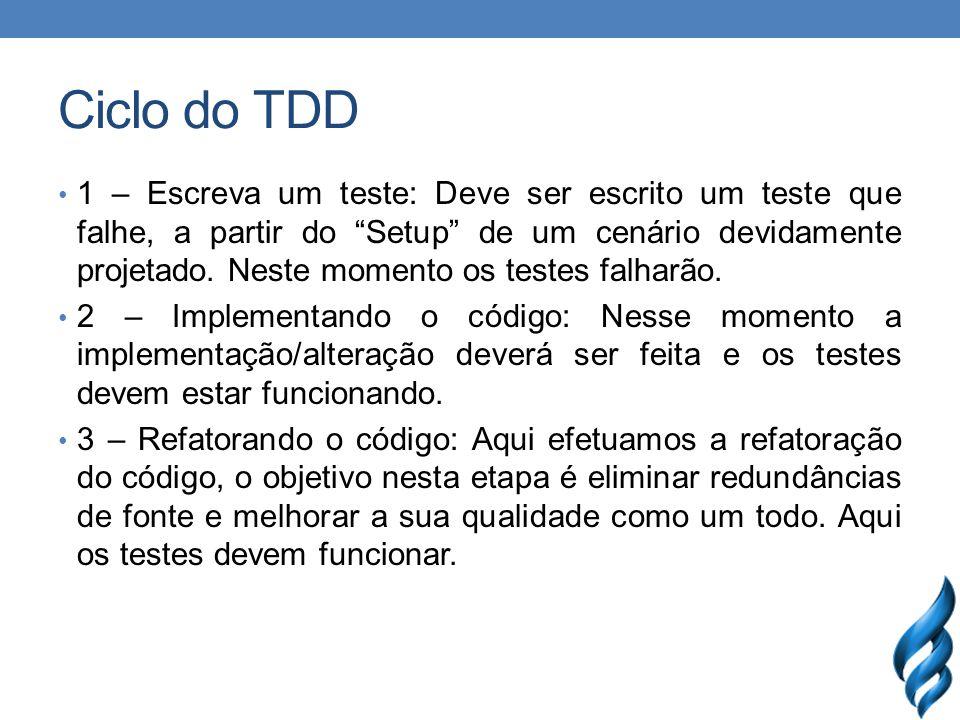 """Ciclo do TDD 1 – Escreva um teste: Deve ser escrito um teste que falhe, a partir do """"Setup"""" de um cenário devidamente projetado. Neste momento os test"""