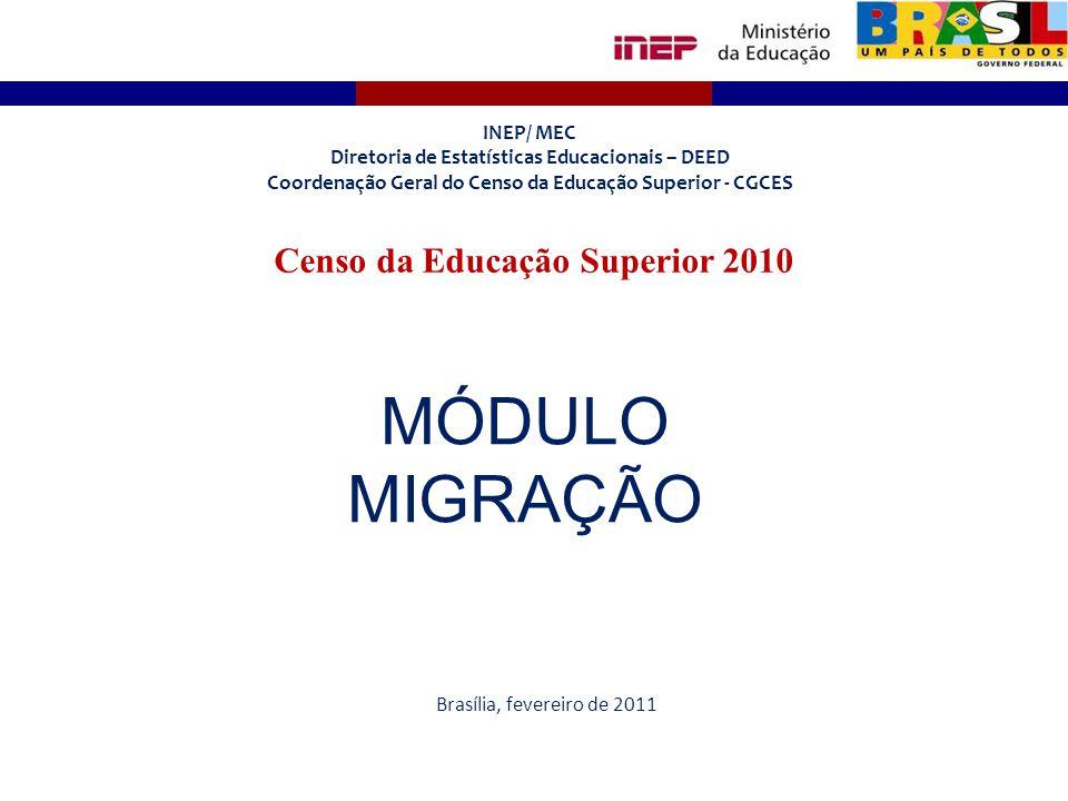 Censo da Educação Superior 2010 INEP/ MEC Diretoria de Estatísticas Educacionais – DEED Coordenação Geral do Censo da Educação Superior - CGCES Brasíl
