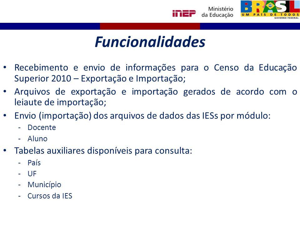 Funcionalidades Recebimento e envio de informações para o Censo da Educação Superior 2010 – Exportação e Importação; Arquivos de exportação e importaç