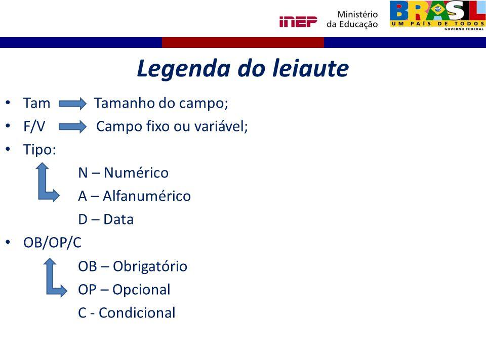 Legenda do leiaute Tam Tamanho do campo; F/V Campo fixo ou variável; Tipo: N – Numérico A – Alfanumérico D – Data OB/OP/C OB – Obrigatório OP – Opcion