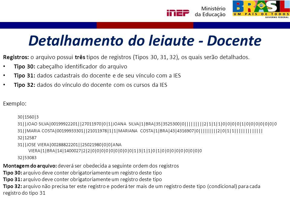Detalhamento do leiaute - Docente Registros: o arquivo possui três tipos de registros (Tipos 30, 31, 32), os quais serão detalhados. Tipo 30: cabeçalh