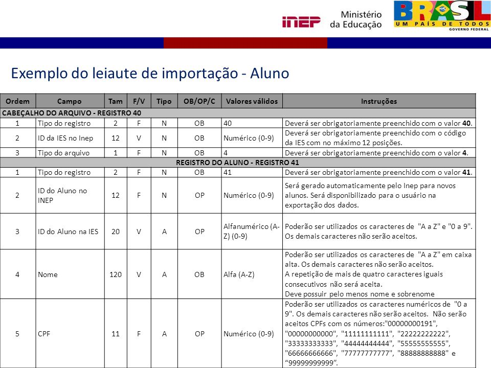 OrdemCampoTamF/VTipoOB/OP/CValores válidosInstruções CABEÇALHO DO ARQUIVO - REGISTRO 40 1Tipo do registro2FNOB40Deverá ser obrigatoriamente preenchido
