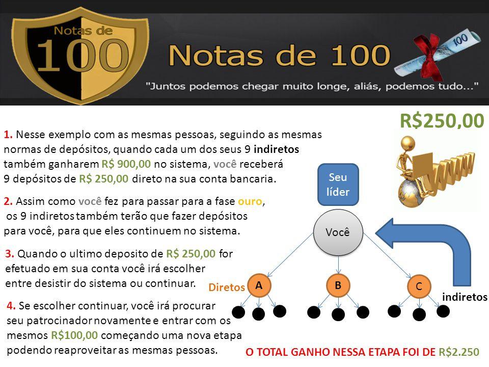 v R$250,00 1. Nesse exemplo com as mesmas pessoas, seguindo as mesmas normas de depósitos, quando cada um dos seus 9 indiretos também ganharem R$ 900,