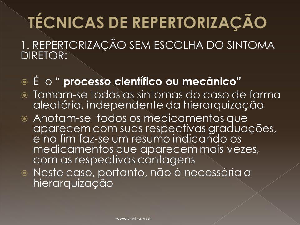 """1. REPERTORIZAÇÃO SEM ESCOLHA DO SINTOMA DIRETOR:  É o """" processo científico ou mecânico""""  Tomam-se todos os sintomas do caso de forma aleatória, in"""