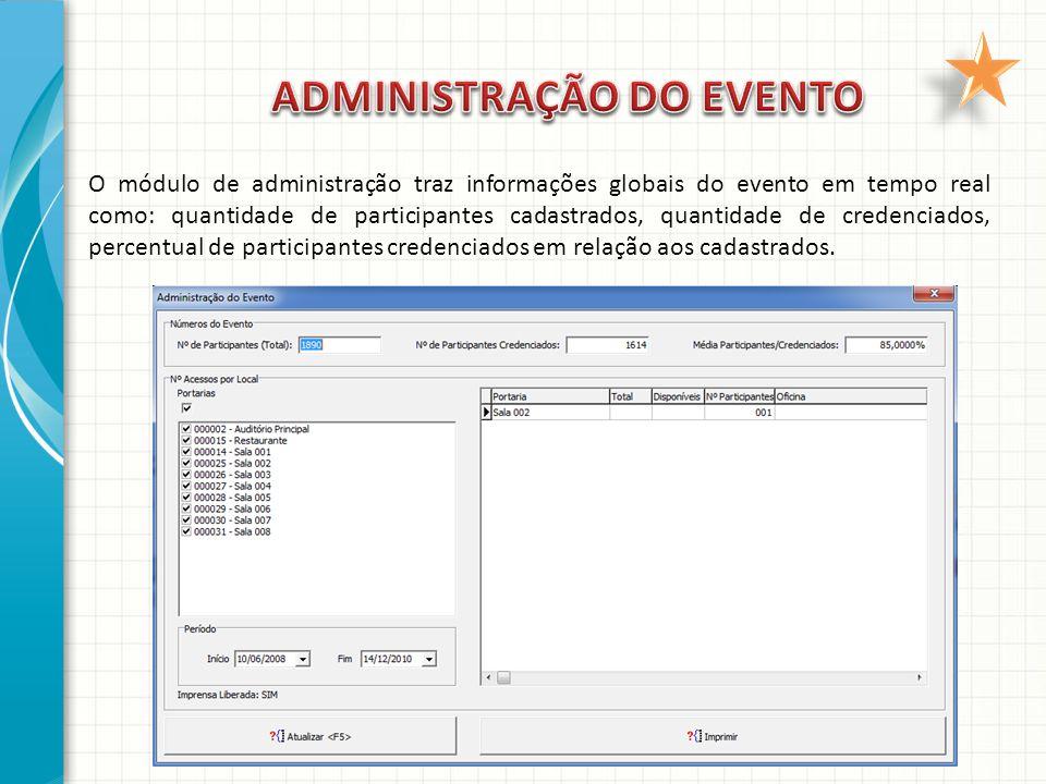 O módulo de administração traz informações globais do evento em tempo real como: quantidade de participantes cadastrados, quantidade de credenciados, percentual de participantes credenciados em relação aos cadastrados.
