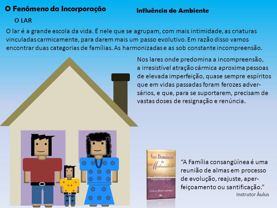 O Fenômeno da Incorporação Influência do Ambiente O LAR O lar é a grande escola da vida. É nele que se agrupam, com mais intimidade, as criaturas vinc