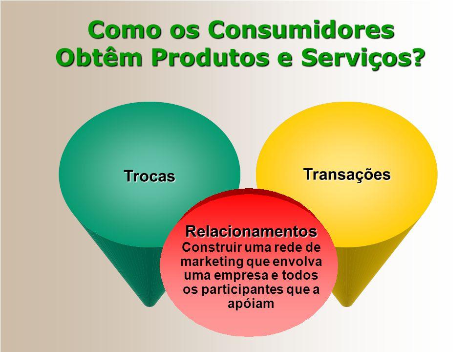 Como os Consumidores Escolhem entre Produtos e Serviços? Gestão da Qualidade Total tem como intuito aumentar constantemente a qualidade dos produtos,