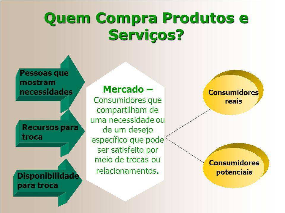 Troca, transação e relacionamento Troca: única forma contemplada pelo marketing para se obter bens orientados para a satisfação de necessidades e/ou d
