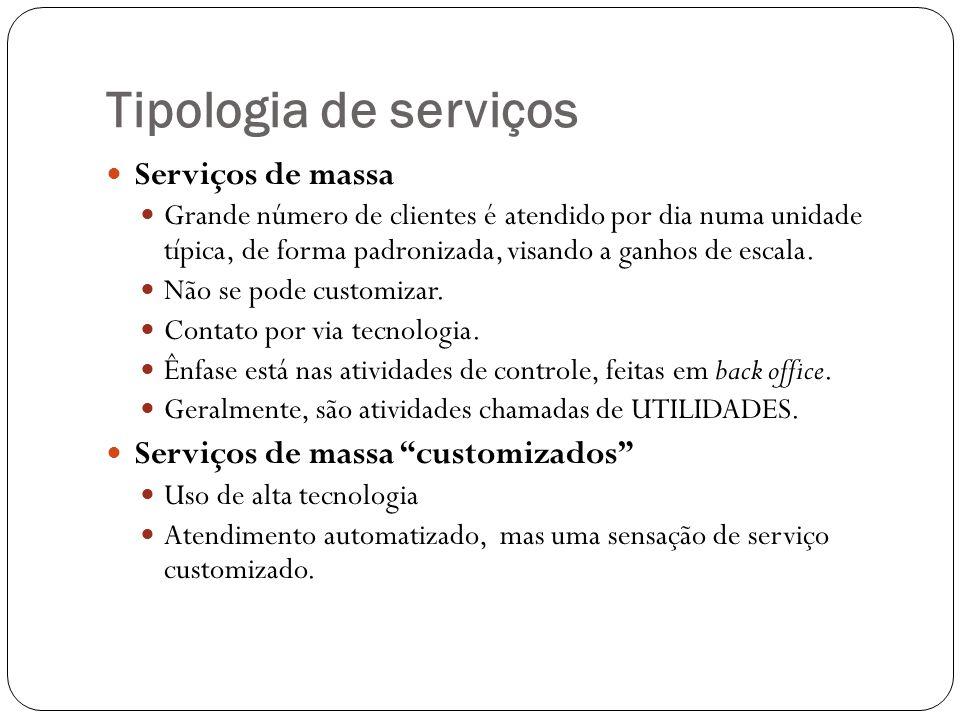Tipologia de serviços Serviços de massa Grande número de clientes é atendido por dia numa unidade típica, de forma padronizada, visando a ganhos de es