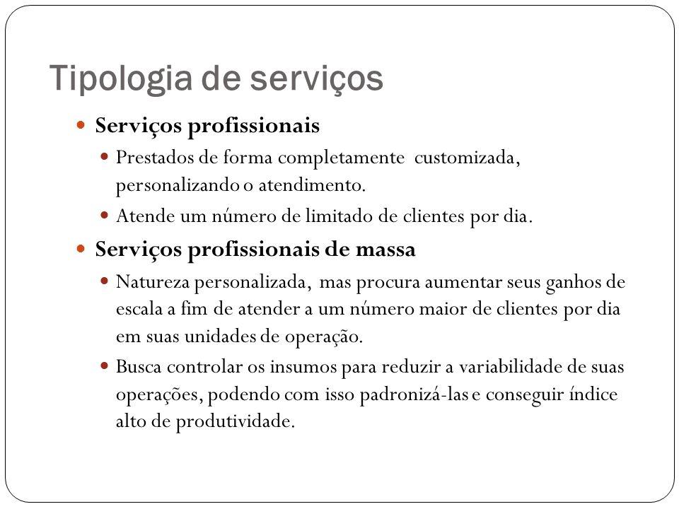 Serviços profissionais Prestados de forma completamente customizada, personalizando o atendimento. Atende um número de limitado de clientes por dia. S