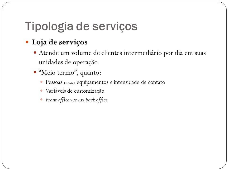 """Loja de serviços Atende um volume de clientes intermediário por dia em suas unidades de operação. """"Meio termo"""", quanto: Pessoas versus equipamentos e"""