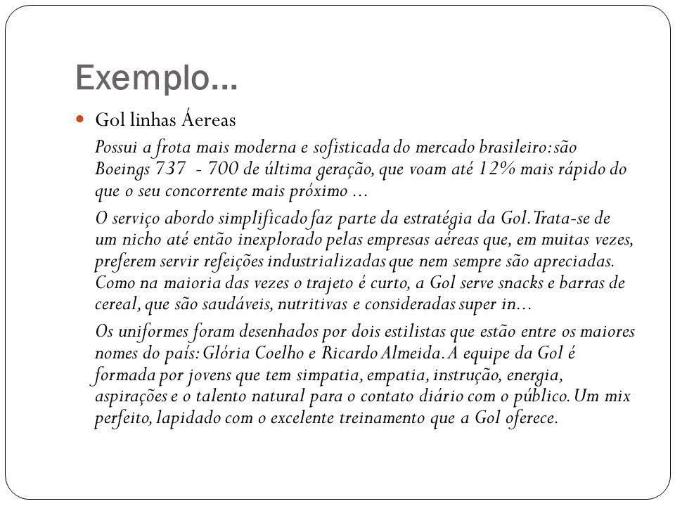 Exemplo... Gol linhas Áereas Possui a frota mais moderna e sofisticada do mercado brasileiro: são Boeings 737 - 700 de última geração, que voam até 12