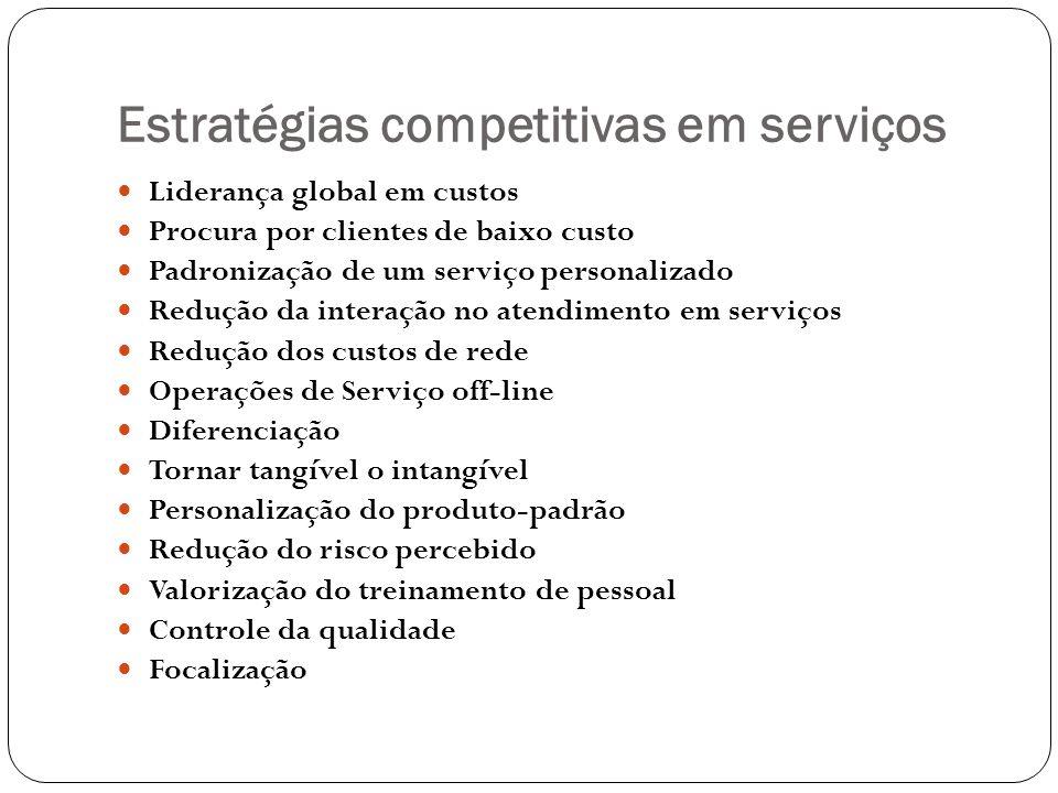 Estratégias competitivas em serviços Liderança global em custos Procura por clientes de baixo custo Padronização de um serviço personalizado Redução d