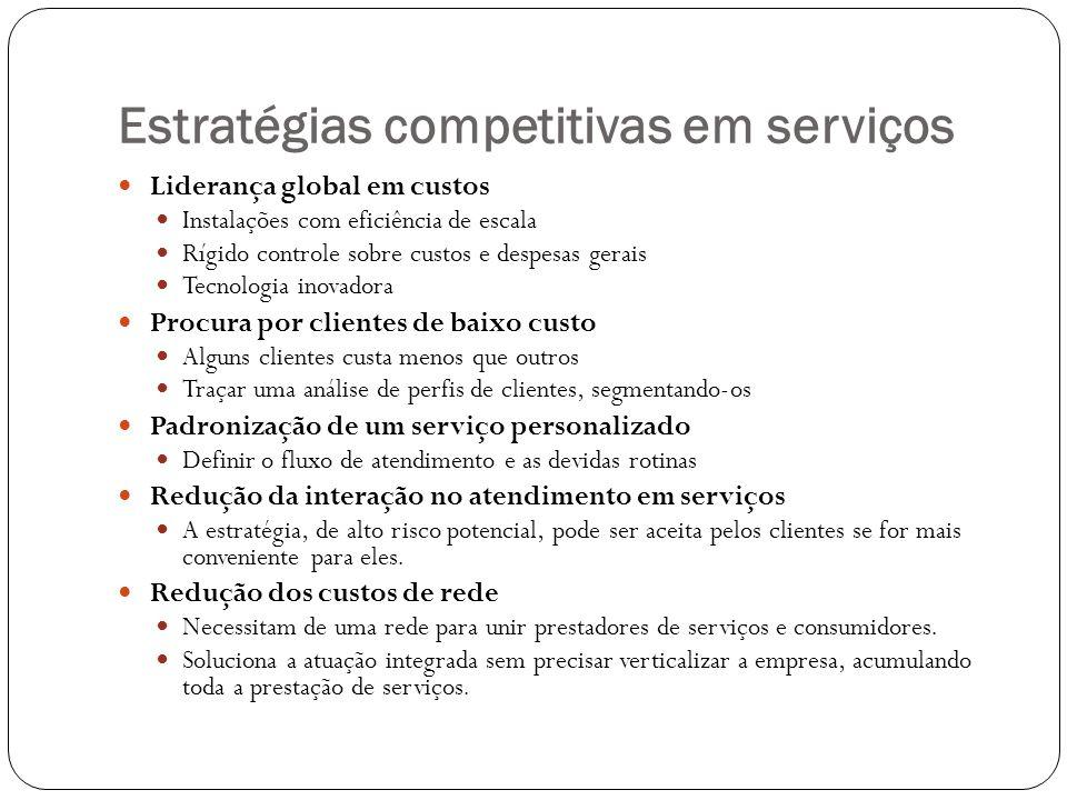 Estratégias competitivas em serviços Liderança global em custos Instalações com eficiência de escala Rígido controle sobre custos e despesas gerais Te