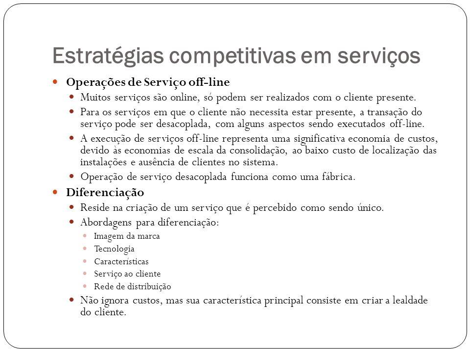 Estratégias competitivas em serviços Operações de Serviço off-line Muitos serviços são online, só podem ser realizados com o cliente presente. Para os