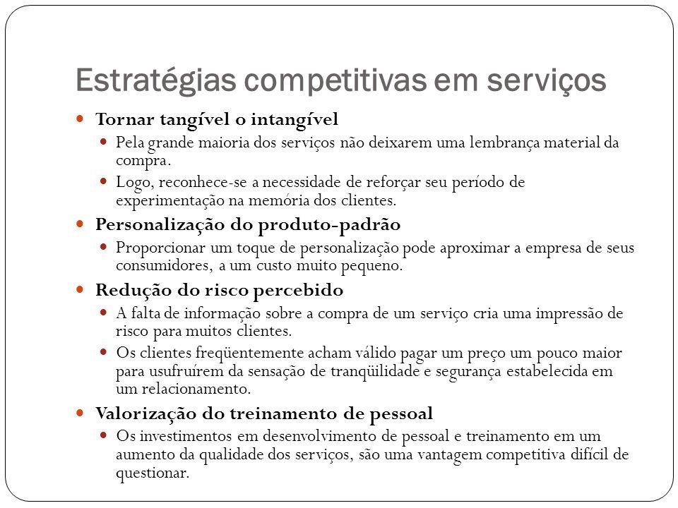 Estratégias competitivas em serviços Tornar tangível o intangível Pela grande maioria dos serviços não deixarem uma lembrança material da compra. Logo