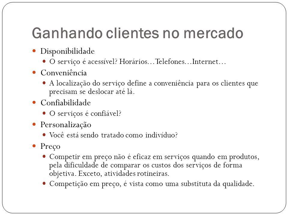 Ganhando clientes no mercado Disponibilidade O serviço é acessível? Horários...Telefones...Internet... Conveniência A localização do serviço define a