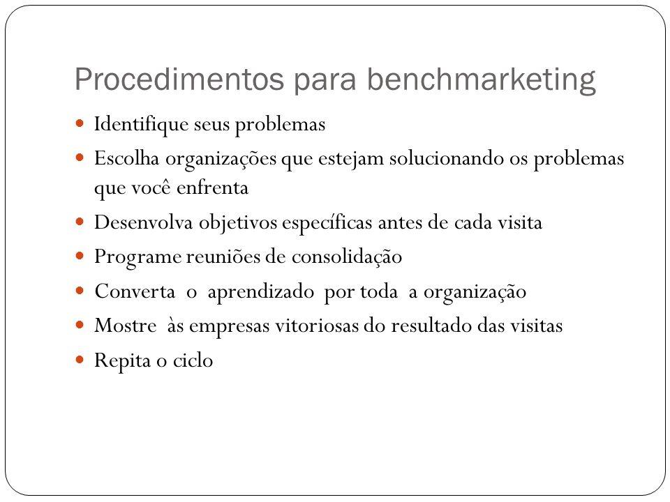 Procedimentos para benchmarketing Identifique seus problemas Escolha organizações que estejam solucionando os problemas que você enfrenta Desenvolva o