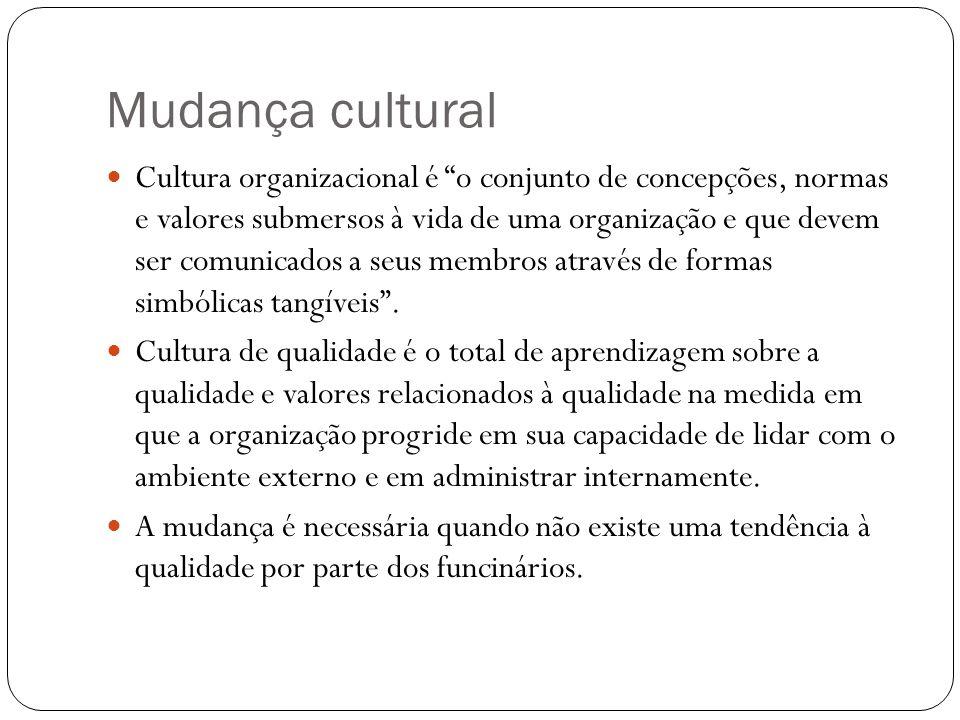 """Mudança cultural Cultura organizacional é """"o conjunto de concepções, normas e valores submersos à vida de uma organização e que devem ser comunicados"""