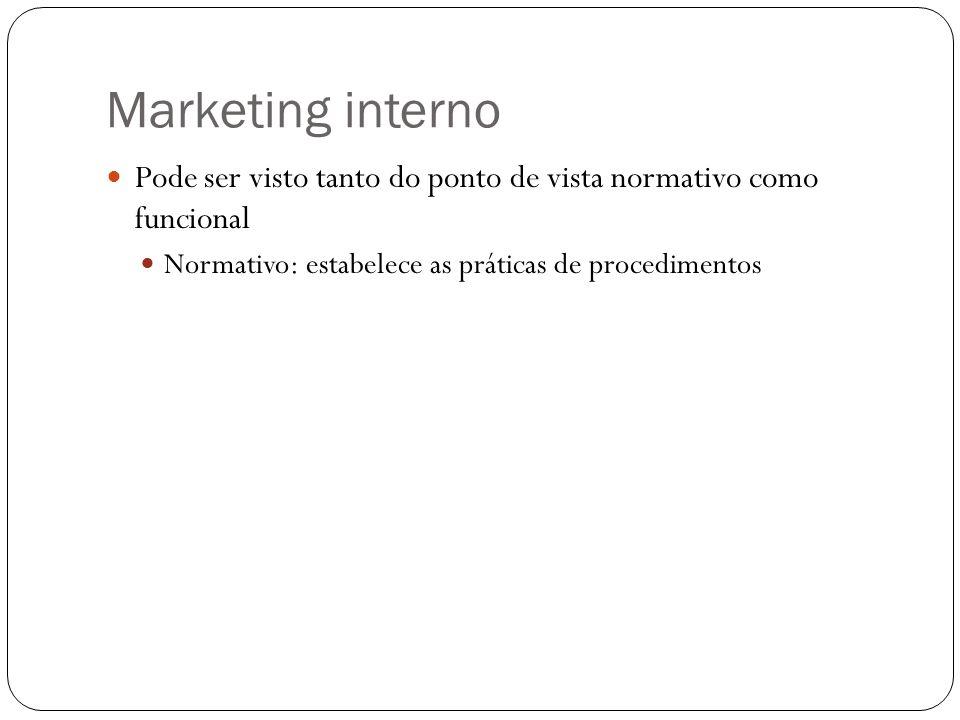 Marketing interno Pode ser visto tanto do ponto de vista normativo como funcional Normativo: estabelece as práticas de procedimentos