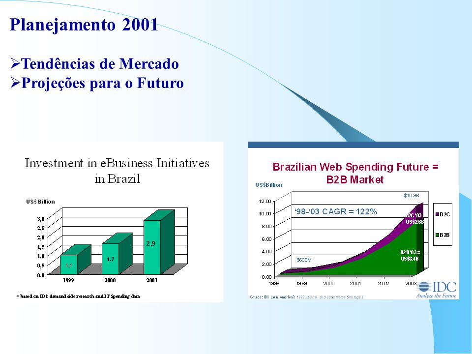 Planejamento 2001  Tendências de Mercado  Projeções para o Futuro