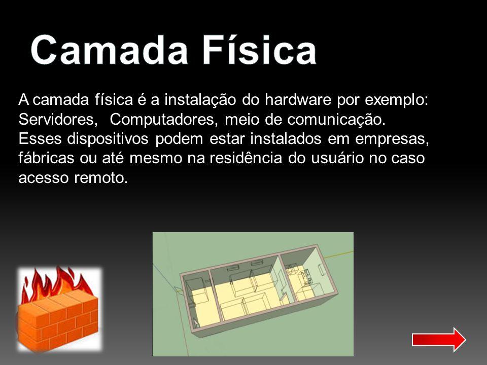 A camada física representa o ambiente em que se encontram os computadores e seus periféricos, bem como a rede de telecomunicação com seus modems, cabos e a memória física, armazenada em disquetes, fitas ou CDs.