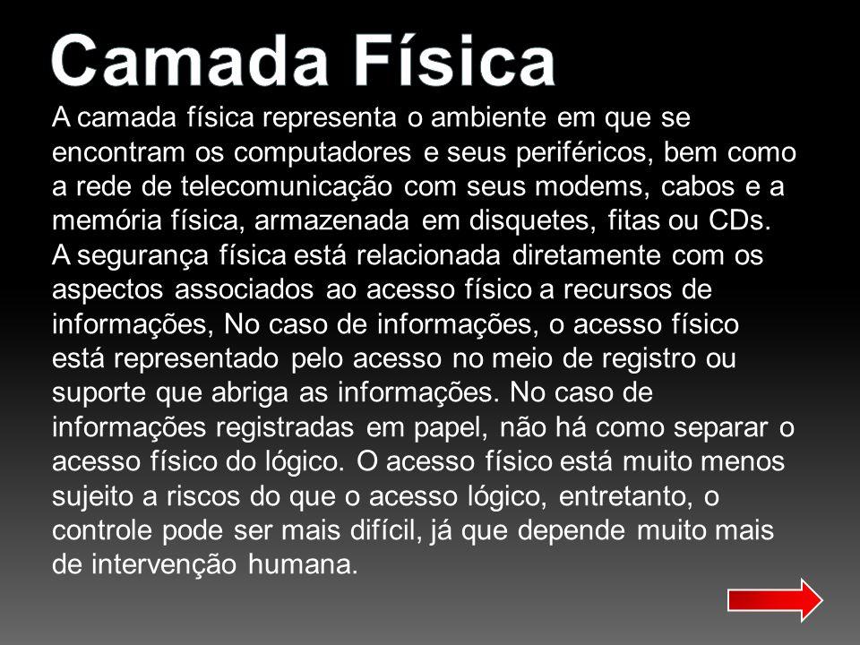 http://www.teleco.com.br/tutoriais/tutorialitil/pagina_2.asp Dissertação AbnerNetto Apostila Rodrigo Prata