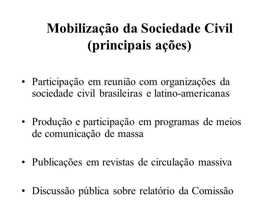 Mobilização da Sociedade Civil (principais ações) Participação em reunião com organizações da sociedade civil brasileiras e latino-americanas Produção