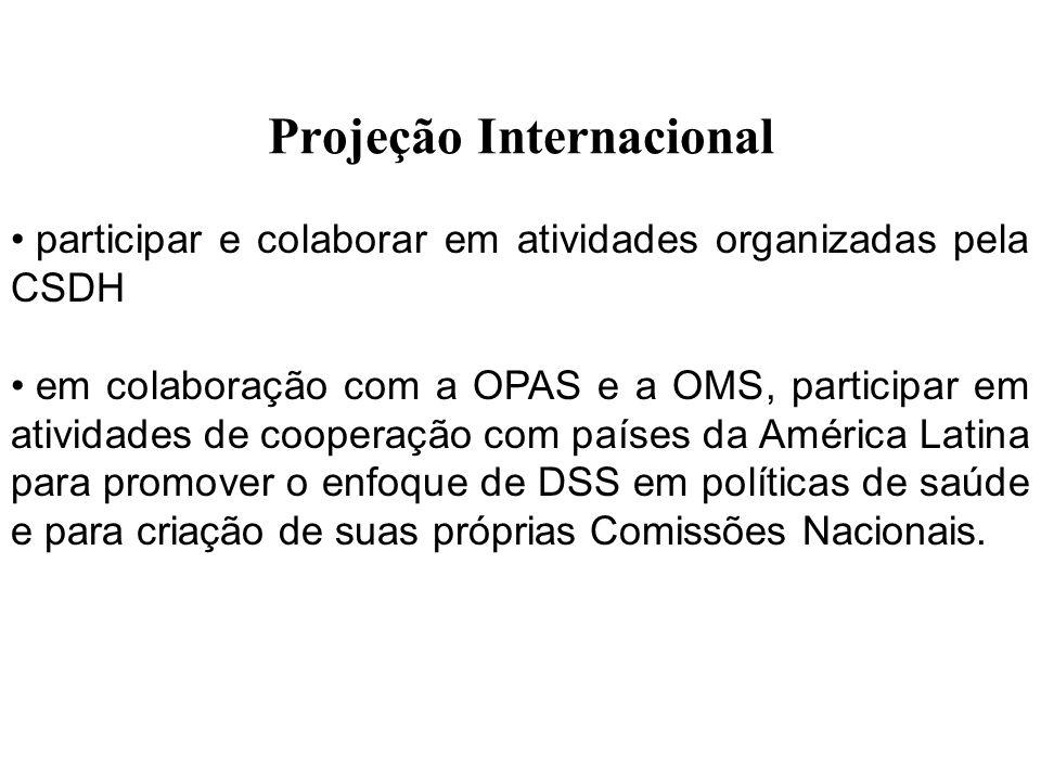 Projeção Internacional participar e colaborar em atividades organizadas pela CSDH em colaboração com a OPAS e a OMS, participar em atividades de coope