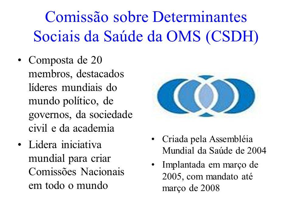 Comissão sobre Determinantes Sociais da Saúde da OMS (CSDH) Composta de 20 membros, destacados líderes mundiais do mundo político, de governos, da soc