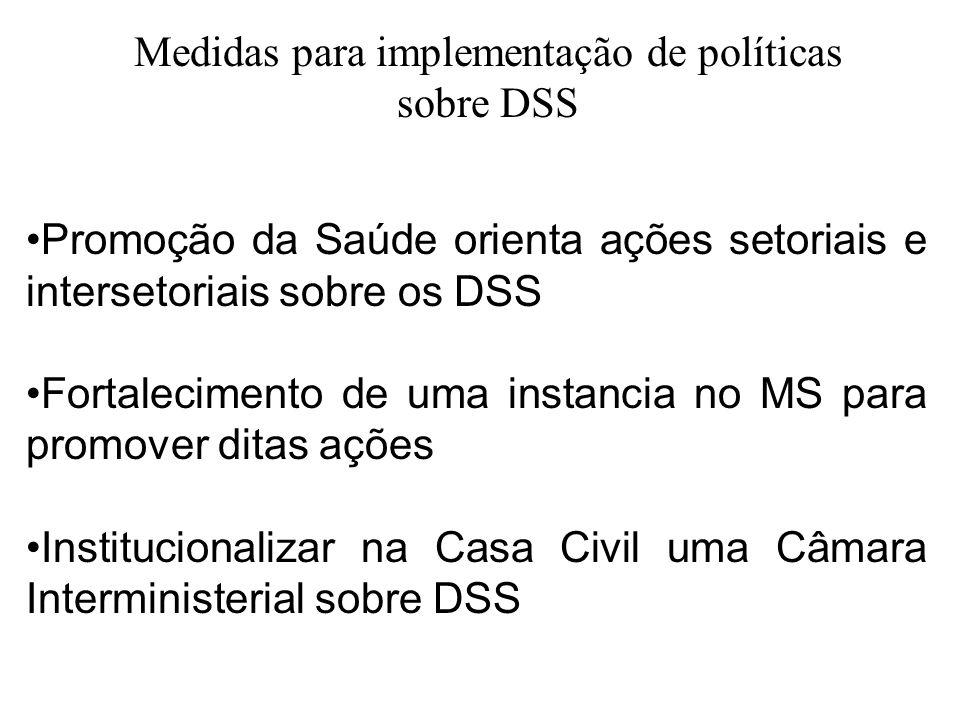 Medidas para implementação de políticas sobre DSS Promoção da Saúde orienta ações setoriais e intersetoriais sobre os DSS Fortalecimento de uma instan