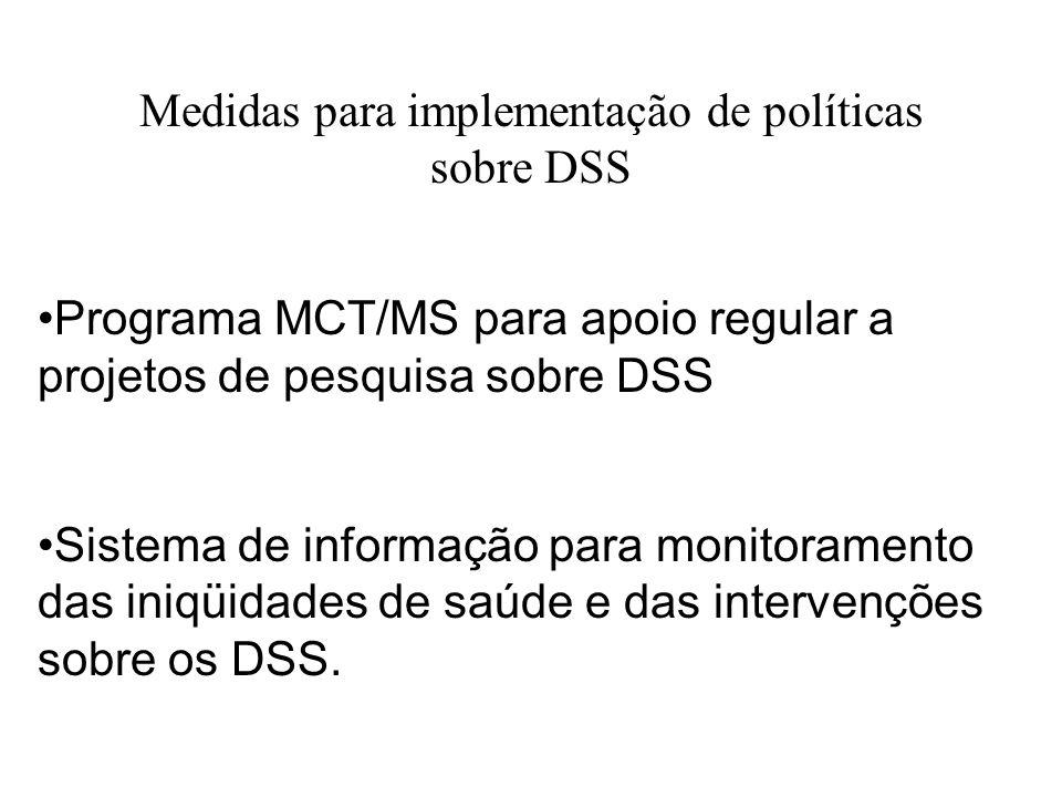 Medidas para implementação de políticas sobre DSS Programa MCT/MS para apoio regular a projetos de pesquisa sobre DSS Sistema de informação para monit
